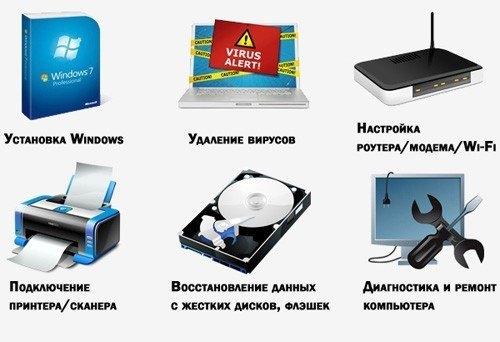 компьютерные услуги Нижний Тагил